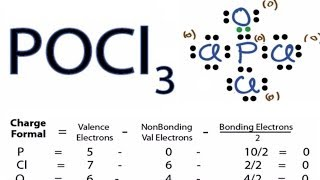 Predicting the shape of the POCl3 molecule: Free Video and ... B2h6 Lewis Structure