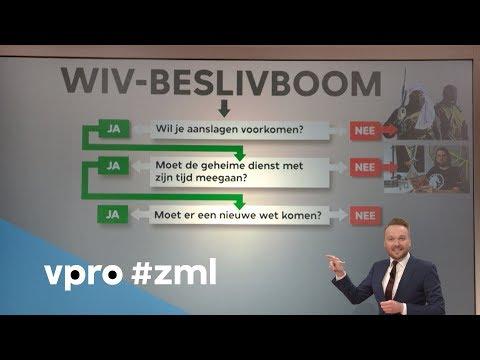 Referendum over de Wiv  - Zondag met Lubach (S08)