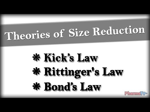 Laws Of Size Reduction - Theories Of Size Reduction [Hindi]