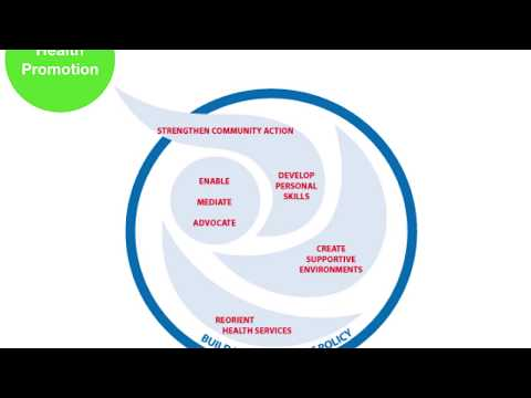 Models of Health and Health Promotion