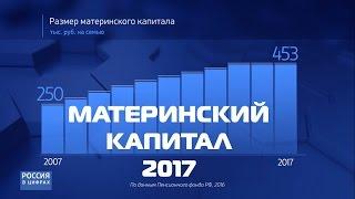 Материнский капитал 2017(Как потратить материнский капитал на новостройку http://tversmsv.ru/index.php/statyi/item/495-kak-potratit-materinsky-kapital-na-novostroyku ..., 2017-01-24T15:44:04.000Z)