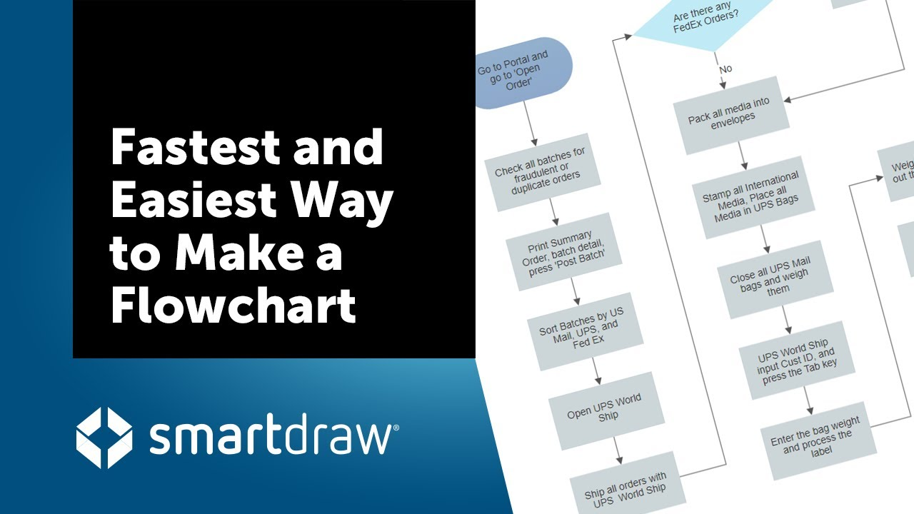Fastest and easiest way to make a flowchart youtube fastest and easiest way to make a flowchart nvjuhfo Gallery