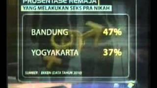 Kick Andy :Ancaman Seks Bebas di Kalangan Remaja 1/16