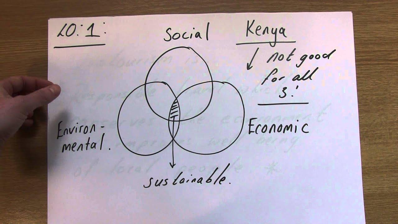ecotourism case study gcse kenya