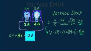 Hewitt-Drew-it! PHYSICS 92. Voltage Drop