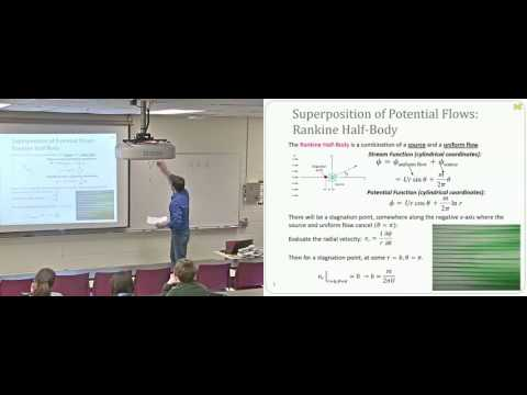 Lecture 22  Superposition of plane potential flows Video and Slides Enhanced Quality