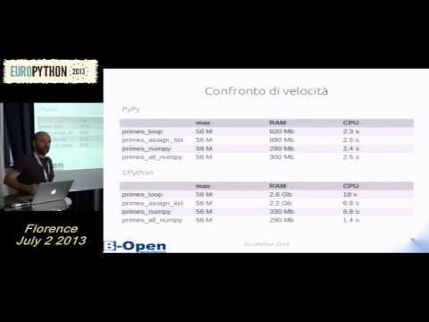 Image from Programmazione competitiva con PyPy:
