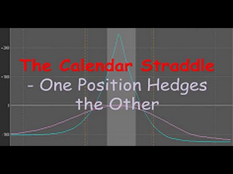 The Calendar Straddle Option Strategy