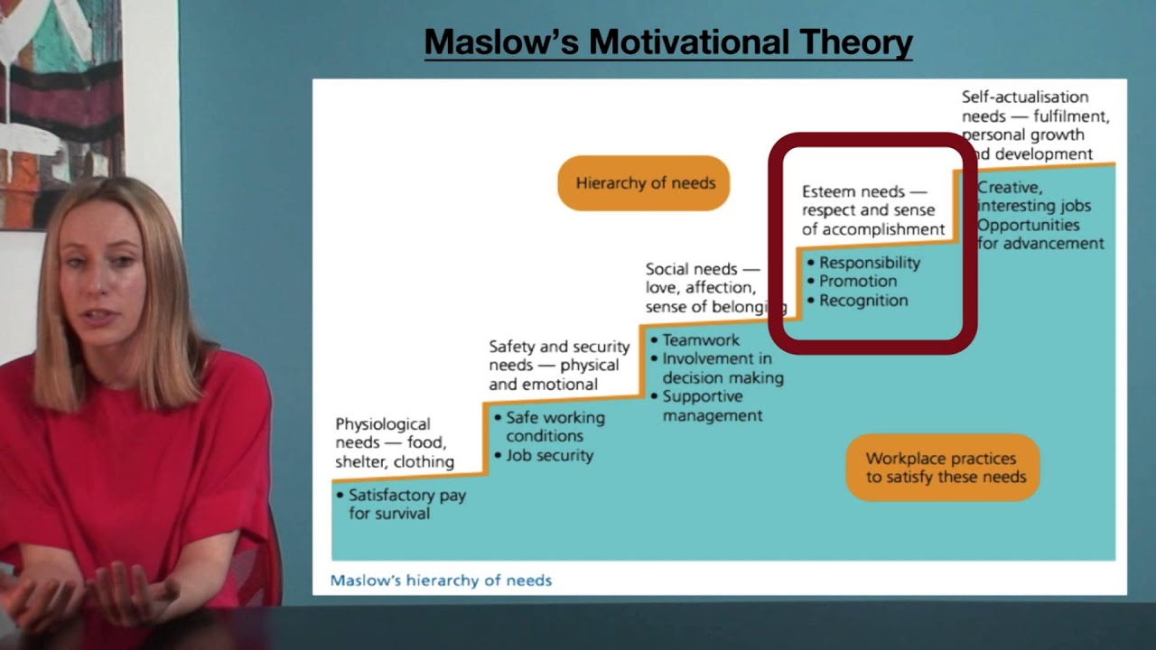 maslows motivational theory Abraham maslow considered when he devised a theory of motivation fifty years ago they are a rare breed-the olympic medal winners of the human  maslow's hierarchy of needs offers an alternative to what he saw as the  maslow's theory is bullish on the human race.