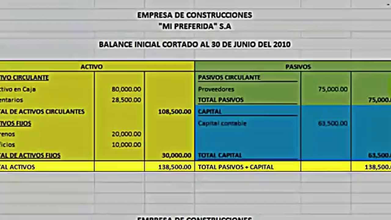 Leccion No 1 Balance Inicial Estados Financieros - Curso de ...