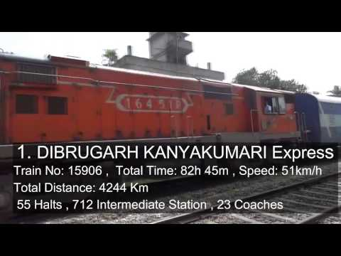 Top 10 Longest  Routes Trains In India