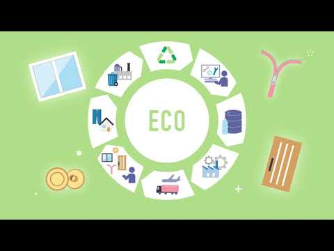 Vision environnementale 2050 du groupe YKK