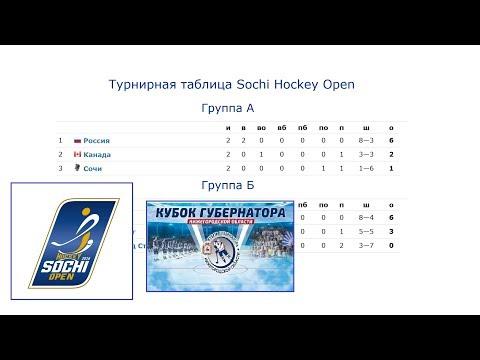 Хоккейный турнир в Сочи. Sochi hockey open 2017. Результаты, расписание и турнирная таблица.