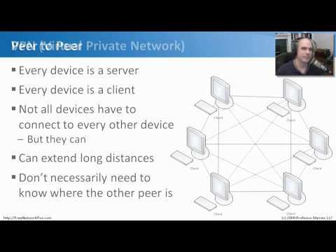 Logical Network Topologies - CompTIA Network+ N10-004: 2.7