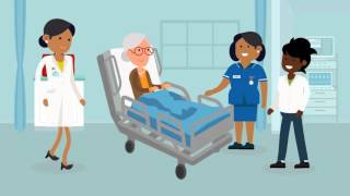 vuclip Sutton Homes of Care Vanguard – Hospital Transfer Pathway (Red Bag)