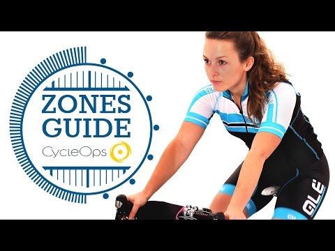 Training Zones Explained