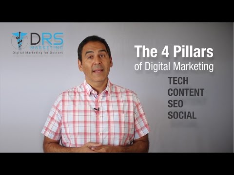 Doctor's Marketing - The 4 Pillars of Digital Marketing