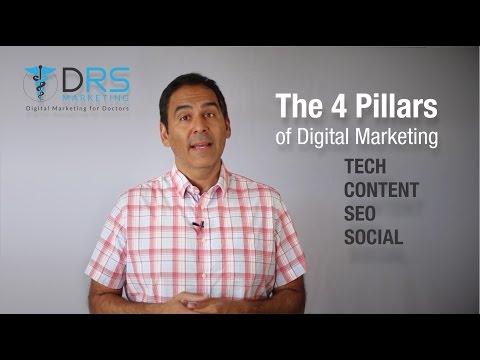 Doctor's Marketing - The 4 Pillars of Digital Marketing