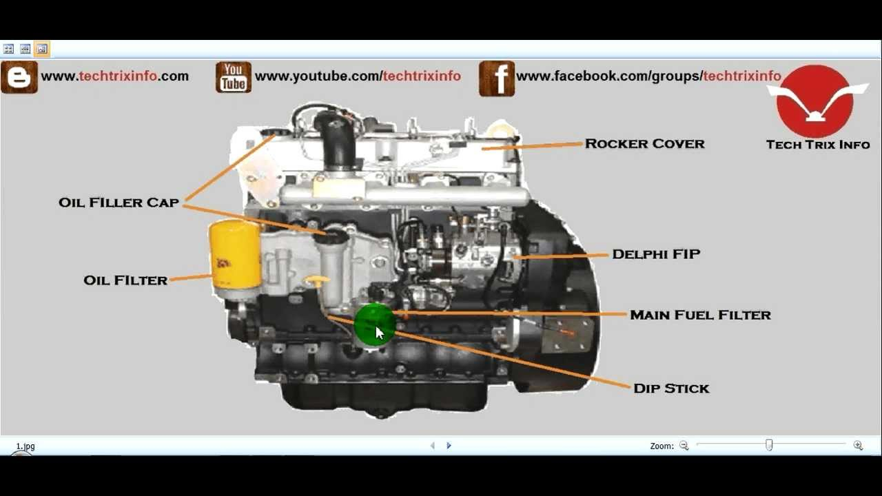 Jcb Engine Walk Around Explained Youtube