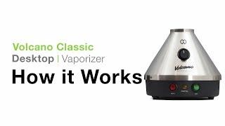 Classic Volcano Vaporizer Tutorial