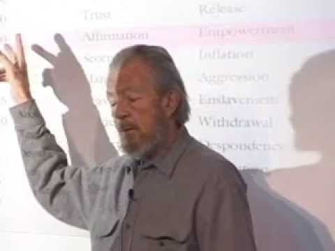david hawkins levels of consciousness pdf