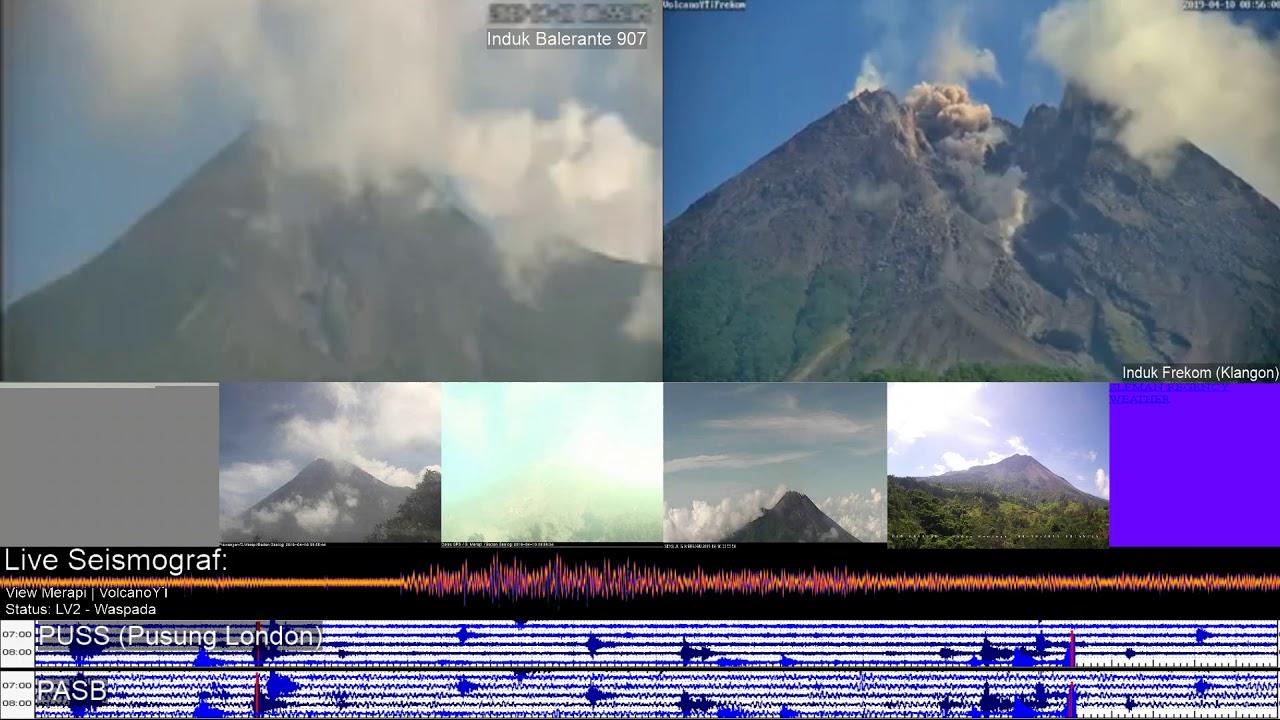 Планета за неделю - землетрясения и вулканы. Активность снизилась