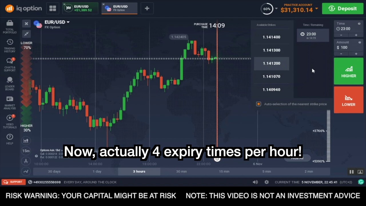 Home—FX OPTIONSBinary and Forex Experts