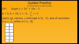 الرسوم البيانية y=ax2+bx+c