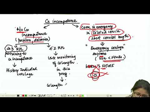 SUBJECT WISE TEST SERIES  - Obstetrics & Gynecology - PART - 10