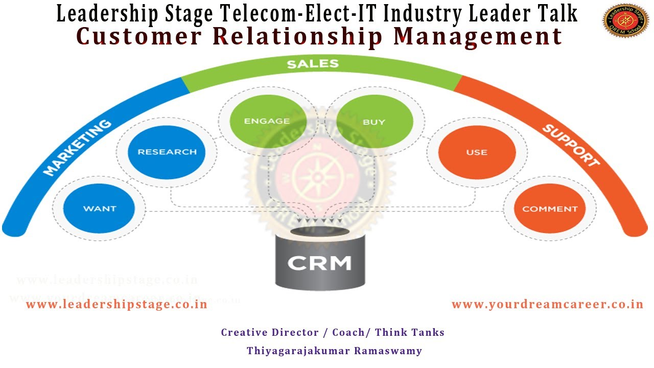 customer relationship for telecommunication Impact of service quality on customer loyalty- a study on  the impact of service quality on customer relationship  telecommunication sector is the second .