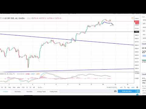 S & P 500 Technical Analysis for May 15, 2018 by FXEmpire.com