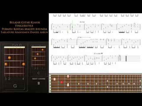 cara efektive latihan melodi buat yang hobi gitar