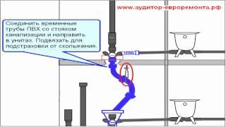Переборка стояка канализации(Видео урок о переборке стояка канализации., 2014-06-24T07:49:54.000Z)