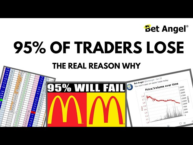 Why do 95% of traders lose? The real reason....