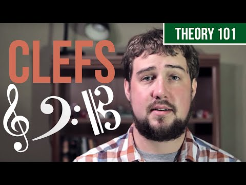 How Do Clefs Work? - TWO MINUTE MUSIC THEORY #3