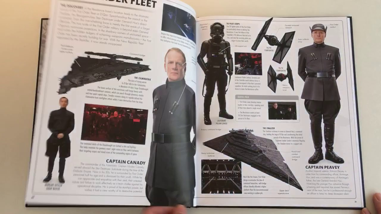 Last Jedi Visual Dictionary Quicklook Coolbook Youtube