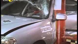 Краш-тест - Nissan Almera N16 2001 (E-NCAP)