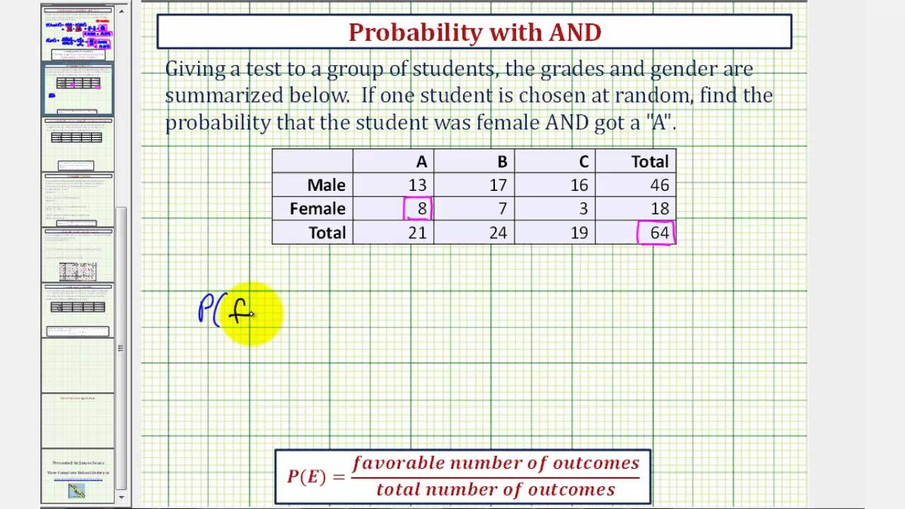 3 4 Contingency Tables | Introduction to Statistics