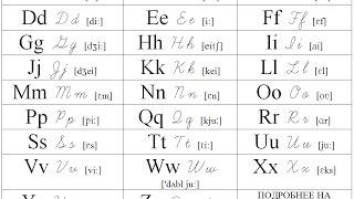 видео Английский алфавит с транскрипцией и русским произношением