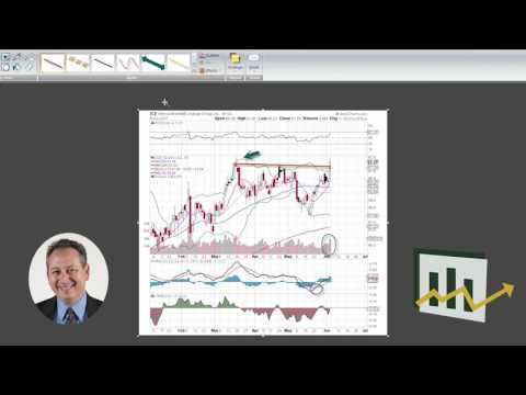 Intercontinental Exchange Group Chart Analysis – Explosive Options