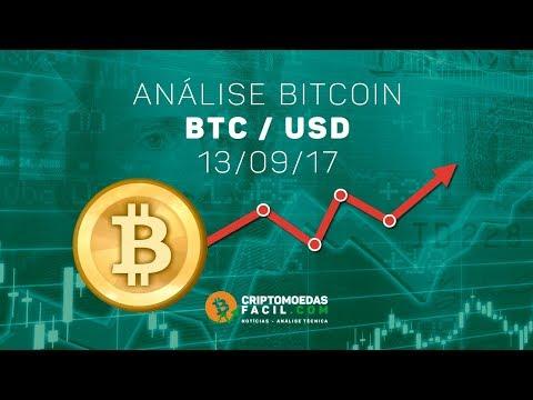 📈 Análise Bitcoin [BTC/USD] - 13/09/2017
