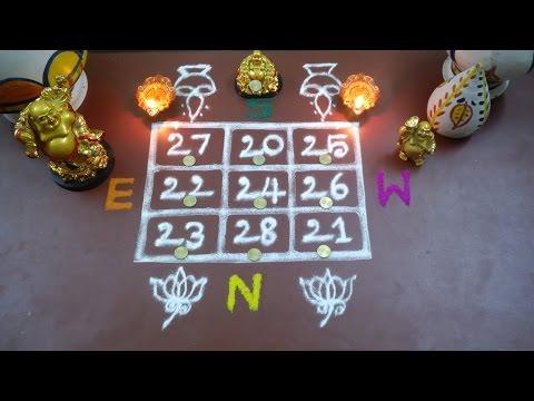 Sri Lakshmi Kuberar kolam in pooja room for wealth
