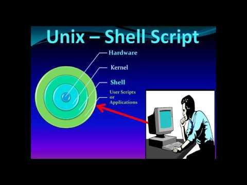 Shell Script Tutorial Series (How To Write Shell Script) - Part1