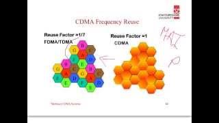 CDMA part b