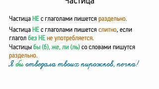 Частица (5 класс, видеоурок-презентация)