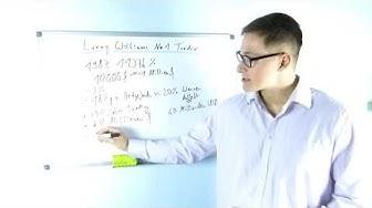 Larry Williams - erfolgreichster Trader der Welt: Rendite vs. MLM 💰💵