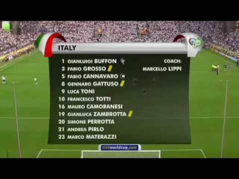 ITALY - GERMANY [ 2-0] - FIFA WORLD CUP 2006( SEMI-FINAL) thumbnail