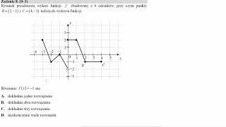Rysunek przedstawia wykres funkcji f zbudowany z 6 odcinków, przy czym punkty b=2,−1 i C=4,−1 należą
