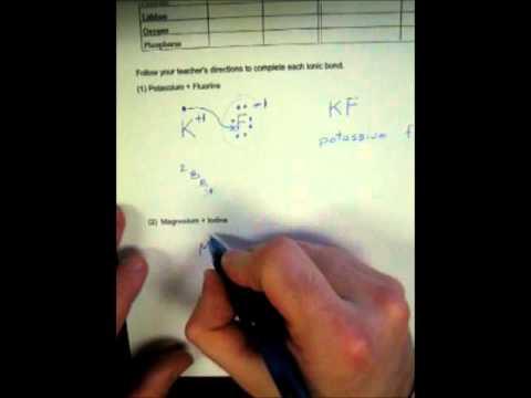 Ionic Bonding Practice - YouTube