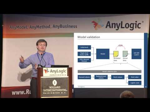 AnyLogic Conference 2013: Distribution network planning, inv